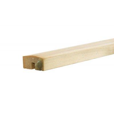 Mellantoppavslutning PLUS Klink/Plank - längd 174 cm